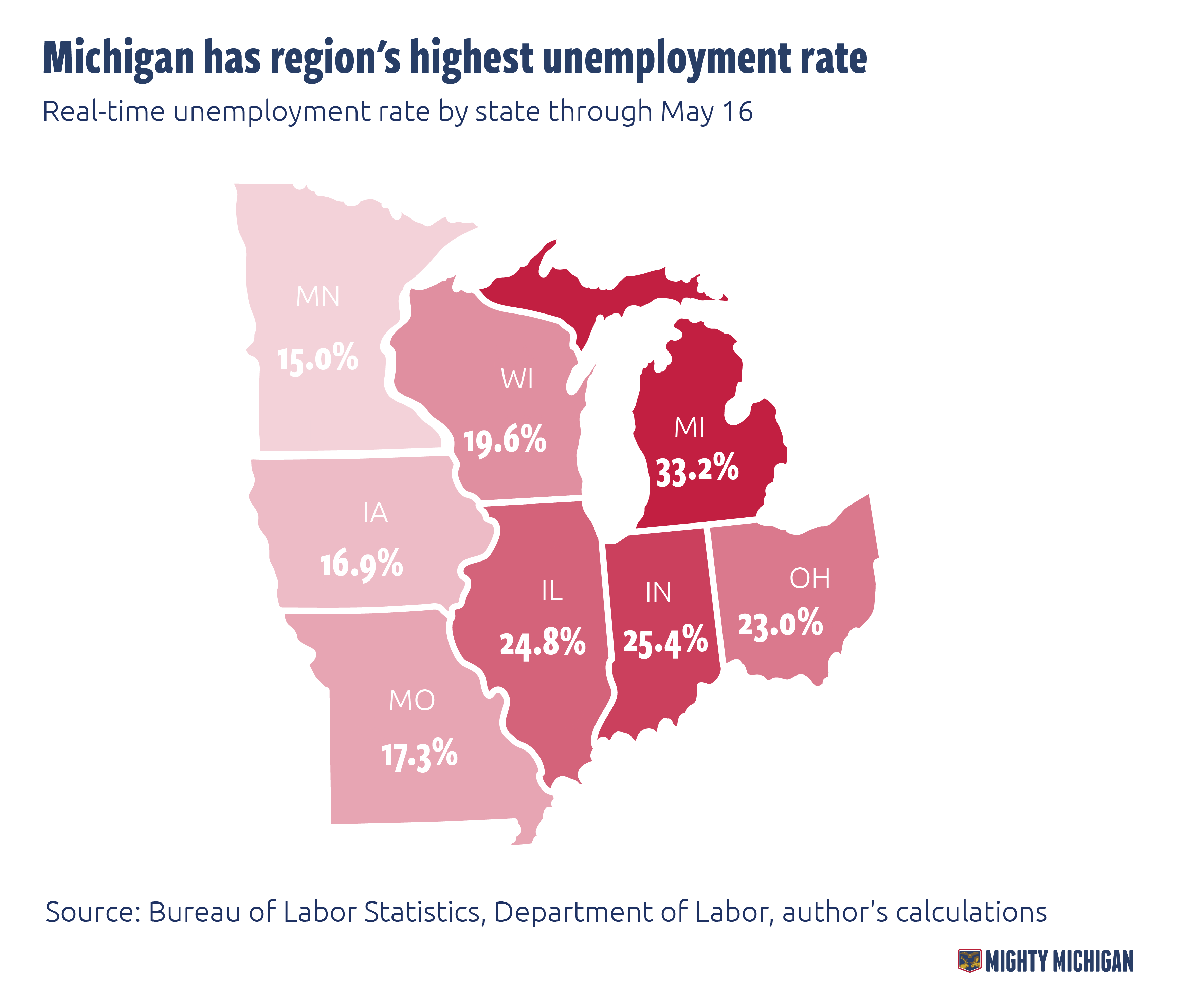 Michigan Lost 1 Million Jobs In April Unemployment Rate Now 33